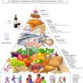 recette régime méditteranéen